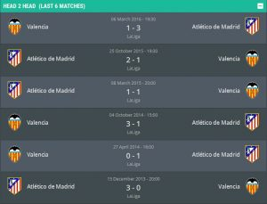 h2h valencia vs atletico madrid